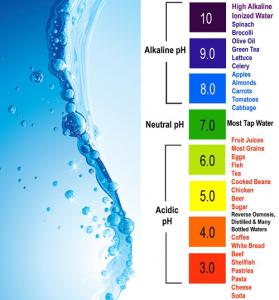 alkaline_ph_scale